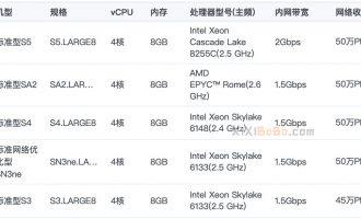腾讯云4核8G云服务器配置性能及优惠活动价格