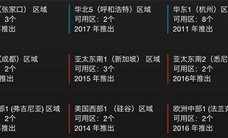 阿里云服务器华北1235、华东12、华南12是哪个城市?