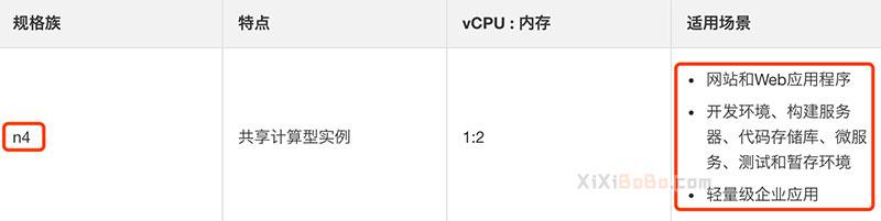 阿里云ECS共享型n4云服务器