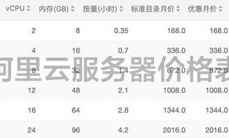 2020阿里云服务器价格表(收费标准报价包括优惠活动价)