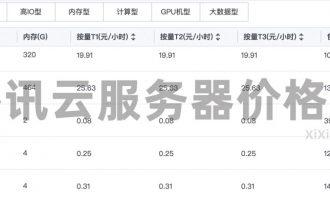 2020腾讯云服务器租用价格表(报价收费标准)