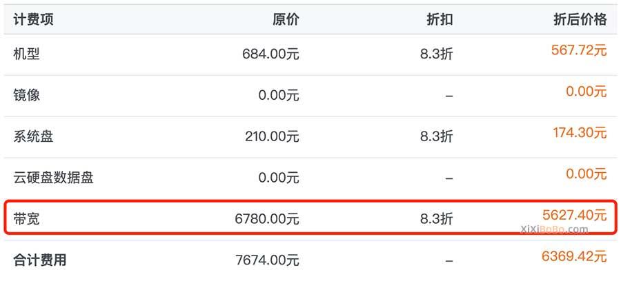 腾讯云服务器10M带宽价格