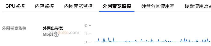 腾讯云服务器出网带宽