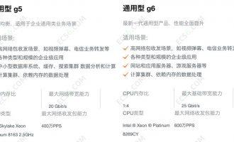 阿里云服务器通用型g6和g5的区别对比及选择方法