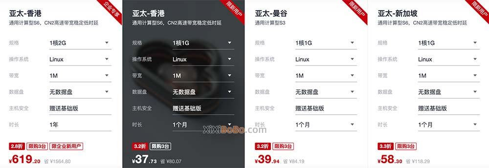 华为云CN2香港云服务器优惠