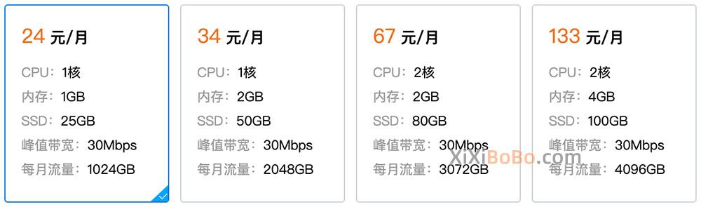腾讯云轻量应用服务器价格