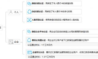 腾讯云账号不实名认证可以购买云服务器吗?