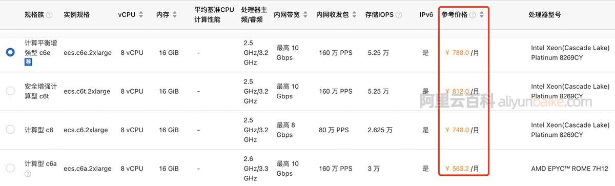 阿里云服务器ECS计算型c6/c6e/c6t和c6a