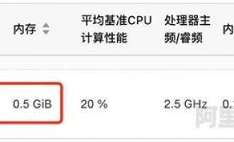 阿里云服务器最低配置的一个月收费价格7元(86元一年)