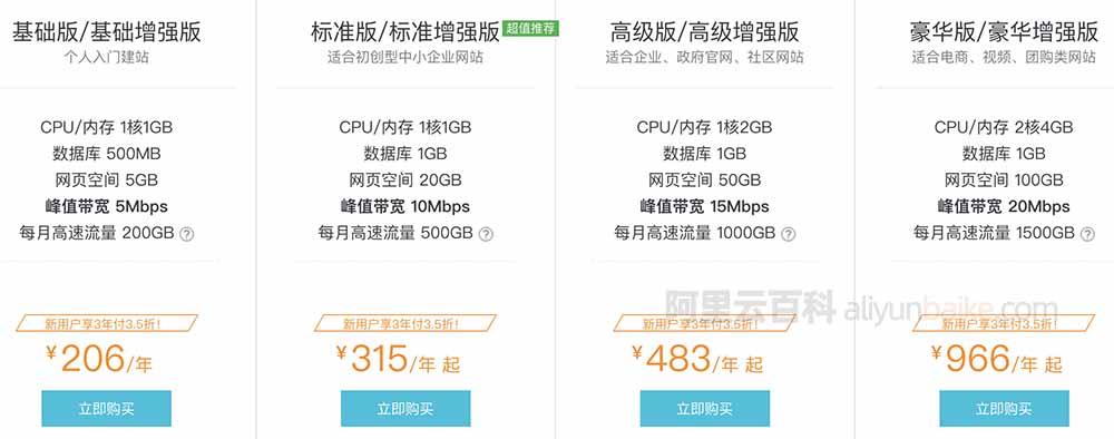 阿里云虚拟主机增强版价格