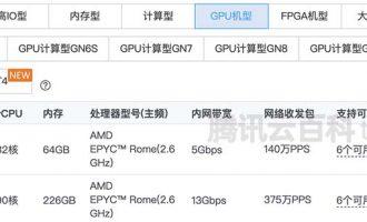 腾讯云GPU服务器推理型GI3X硬件性能规格及价格收费表